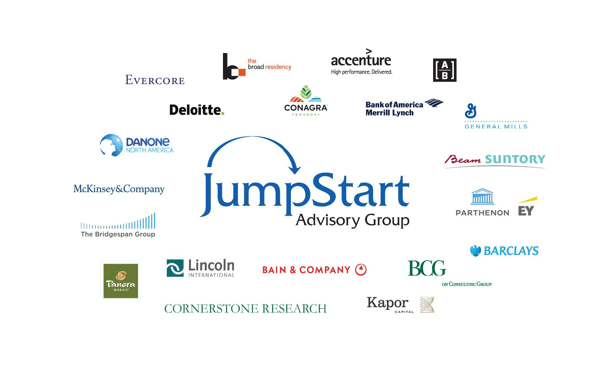 JUMPSTART YOUR MBA PRE-MATRICULATION CAREER PREP